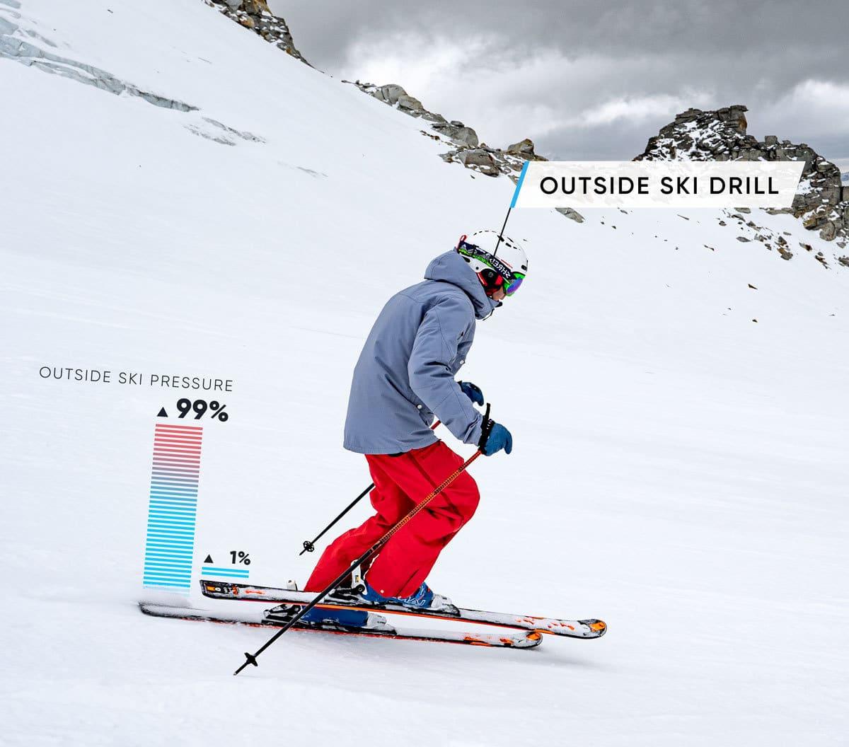 carv ski app